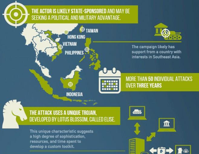 Infográfico da Palo Alto Networks (Divulgação)
